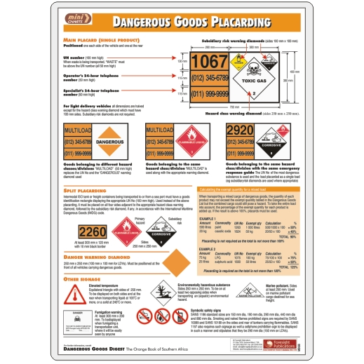 MiniCHART - Dangerous Goods Placarding