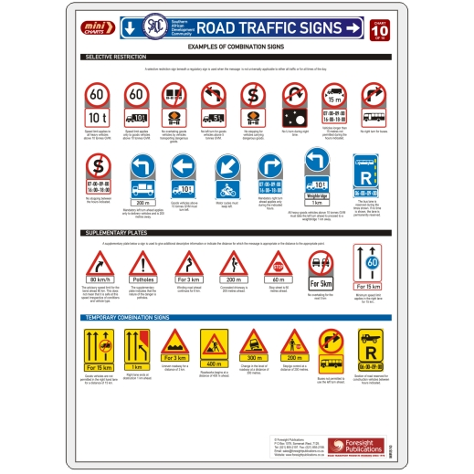 MiniCHART - SADC Road Traffic Signs 10