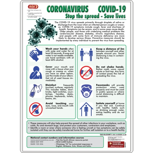 MiniCHART - Coronavirus 1 (Do's and Don'ts)