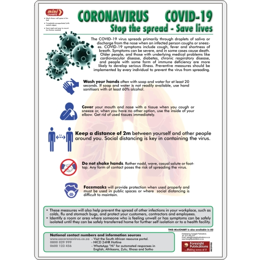 MiniCHART - Coronavirus 8 (Simplified Do's and Don'ts)