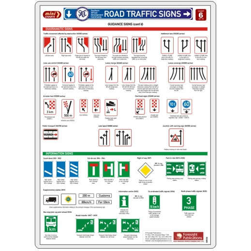 MiniCHART - SADC Road Traffic Signs 6